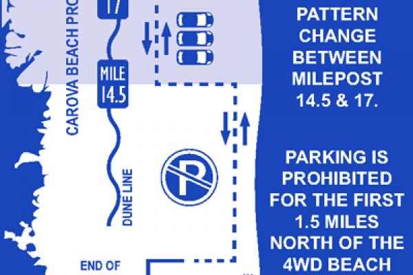 Parking in Carova